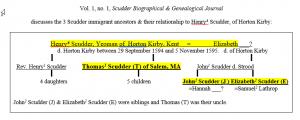 Henry Skudder Family Tree