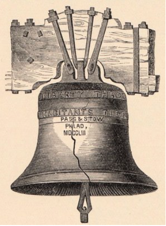 Liberty Bell at Philadelphia image